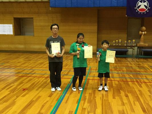 Bクラス表彰者