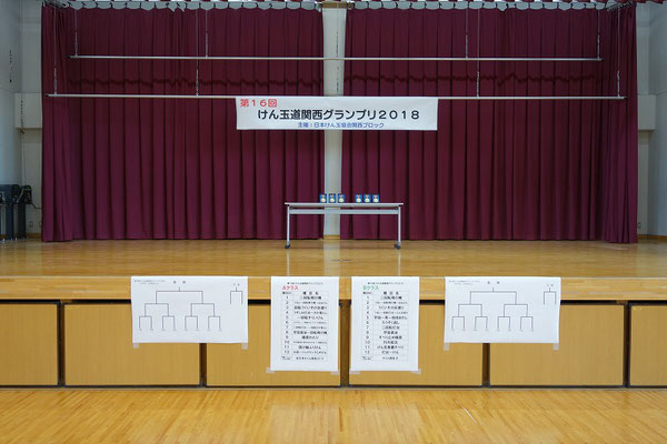 会場は高槻市立芥川小学校 体育館