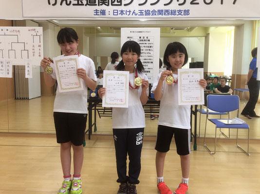 小学5・6年生の部 表彰者