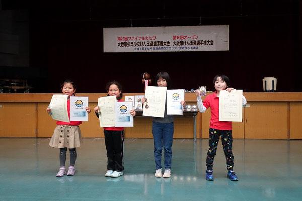 1・2年生の部 表彰者