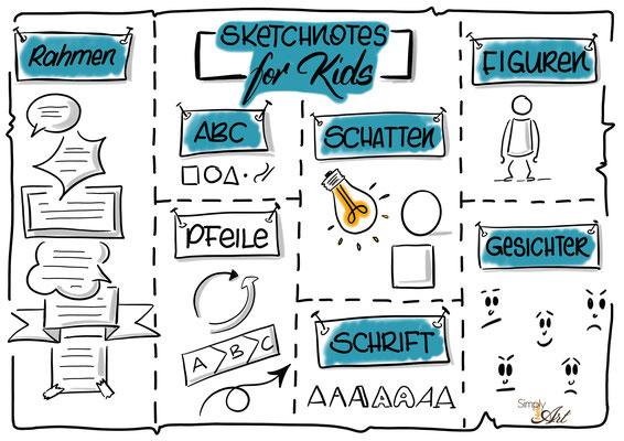 Simply-NeW-Art-Nelly-Wüthrich-Kehrli-Brienz-Schweiz-Workshops-Procreate-Lettering-Handlettering-Brushlettering