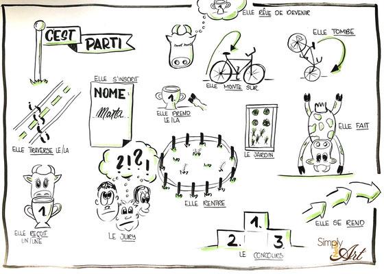 Simply-NeW-Art-Nelly-Wüthrich-Handlettering-Brushletterin-Lettering-Workshops-Kinder-Jugendliche-Erwachsene-Schweiz-Bern-Thun-Brienz-Zürich-Sketchnotes-Französisch