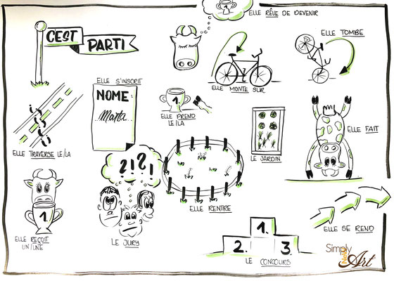 Simply-NeW-Art-Nelly-Wüthrich-Kehrli-Handlettering-Brushletterin-Lettering-Workshops-Kinder-Jugendliche-Erwachsene-Schweiz-Bern-Thun-Brienz-Zürich-Sketchnotes-Französisch