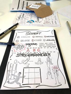 Simply-NeW-Art-Nelly-Wüthrich-Kehrli-Handlettering-Brushletterin-Lettering-Workshops-Kinder-Jugendliche-Erwachsene-Schweiz-Bern-Thun-Brienz-Zürich-Sketchnotes-Corona