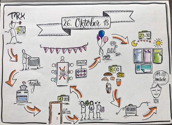 Simply-NeW-Art-Nelly-Wüthrich-Kehrli-Sketchnotes-Lettering-Workshop-Brienz-Schweiz