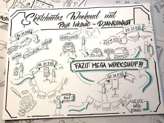 Simply-NeW-Art-Nelly-Wüthrich-Kehrli-Handlettering-Brushletterin-Lettering-Workshops-Kinder-Jugendliche-Erwachsene-Schweiz-Bern-Thun-Brienz-Zürich-Sketchnotes-Djangonaut