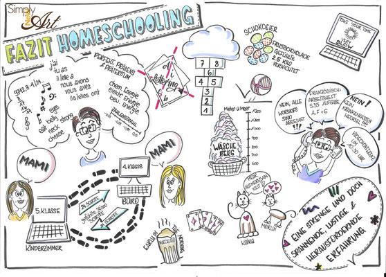 Simply-NeW-Art-Nelly-Wüthrich-Kehrli-Handlettering-Brushletterin-Lettering-Workshops-Kinder-Jugendliche-Erwachsene-Schweiz-Bern-Thun-Brienz-Zürich-Sketchnotes-Corona-Homeschooling
