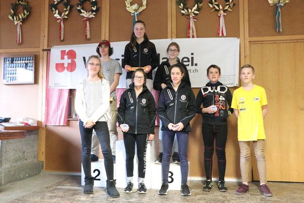 Gewinner/Innen Kategorie U15