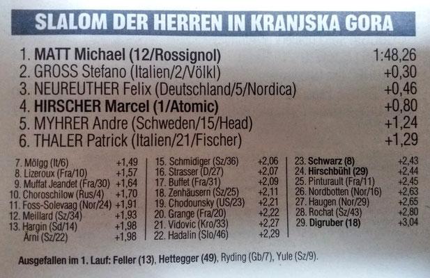 Ergebnisliste Slalom der Herren in Krajnska Gora 2017 in der Kronen Zeitung
