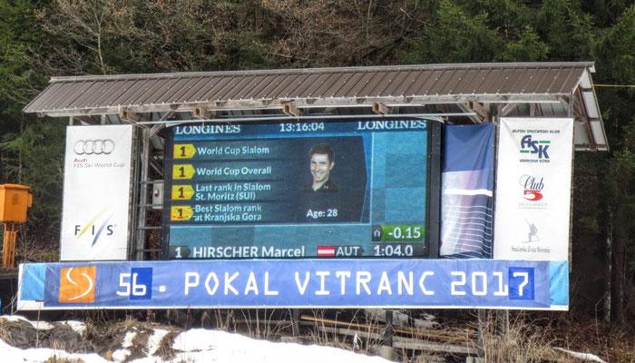 Marcel Hirscher - erfolgreichster Skirennläufer aller Zeiten