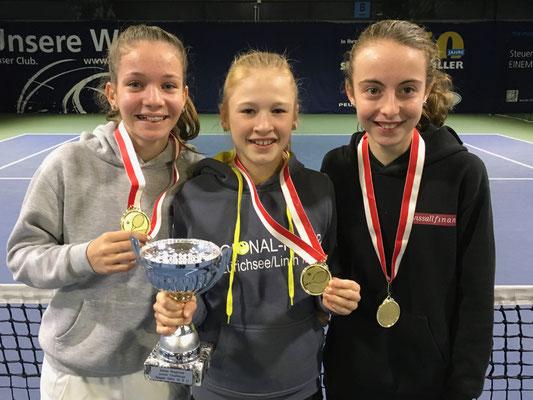 November 2017: Sieg an der Swiss Regional Challenge U14 in Horgen ZH