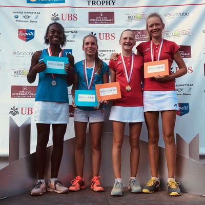 Juli 2018: Siegerin im Doppel an der Seite von Karolina Kozakova an den Junioren-Schweizermeisterschaften GD14, Sommer in Giubiasco TI