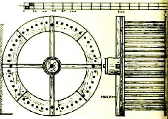 Bild 4: Seilrolle