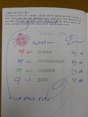 キャワイイてんとう虫ちゃん。2015.4.13、2作目
