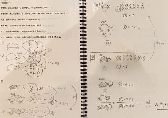 <5MX92> 21/16 赤亀親子3匹と白亀親子3匹が亀丸フード食べ競争をしました。 赤亀のお父さんは子亀の3倍、お母さんはお父さんの3/4倍(4分の3倍)食べました。 一方、白亀のお父さんは子亀の5/2倍(2分の5倍)、 お母さんはお父さんの4/5倍(5分の4倍)食べました。 また、赤子亀は白子亀の7/8倍(8分の7倍)を食べました。 では、赤亀のお父さんは、白亀のお母さんの何倍の亀丸フードを食べたかな。