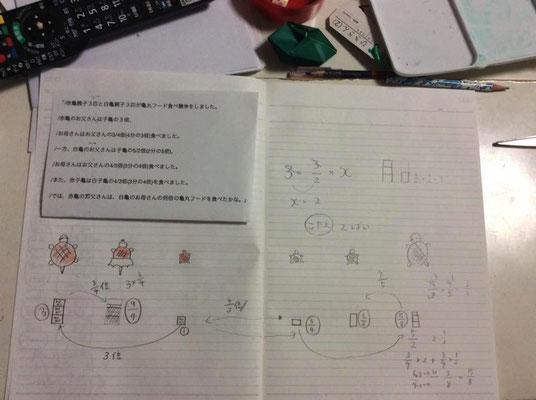 絵図で解いている気がしないです。 もう続けて3問やっちゃったのでした。 ルール違反。キップ切りましょか^_^ そうですね、絵で解いていませんね。