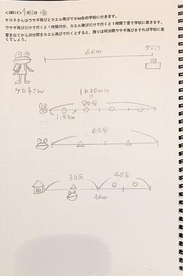 <6MX14>  月  日(40分 ) ケロ子さんはウサギ飛びとカエル飛びで6km先の学校に行きます。ウサギ飛びだけで行くと1時間20分、カエル飛びだけで行くと1時間丁度で学校に着きます。家を出てから30分間をカエル飛びで行くとすると、残りは何分間ウサギ飛びをすれば学校に着くでしょう。