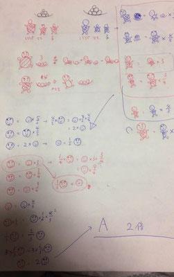 お母さん、正解は正解やけど、絵で解いていませんね。方程式で解いていますよ。文字のXやYがカメさんのお顔になっているだけです。3倍、5/2倍、4/5倍などを絵図で表しましょうね。わかるかな〜、ちょと心配