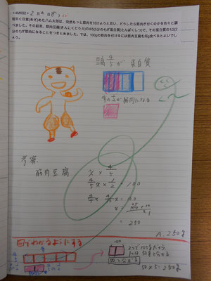 絵図で簡単に解けちゃう問題です。2015.12.4、62作目