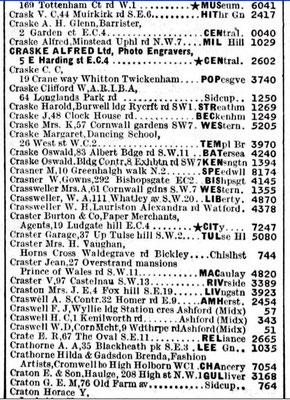 Margaret Craske Ballet School telephone book listing - Courtesy of Paul Edwards