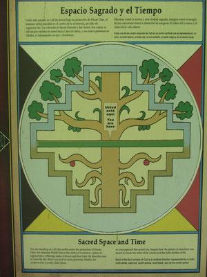 Der heilige Raum und die heilige Zeit. Die gesamte Konstruktion von Copan spiegelt die Weltvorstellug der Maya wieder. Die Stele neben diesem Schild markiert die Öffnung zu einer kosmischen Ebene, dem königlichem Viertel, dem immensen Weltbaum.
