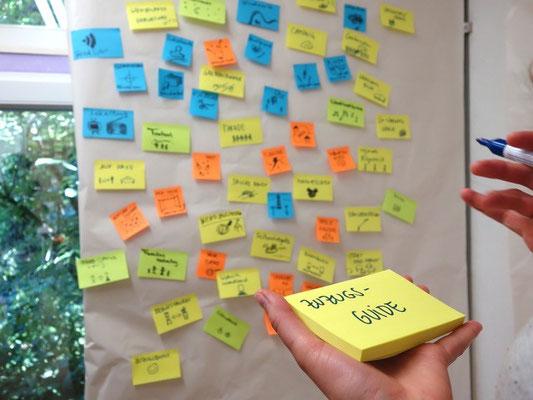 Design Thinking Coaching mit Göran Hielscher
