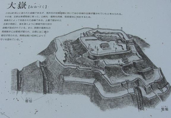 大嶽城想像図