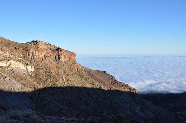 Blick nach Süden über den Sattel bei 2300m