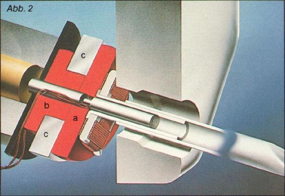 Ortofon MC - cutaway