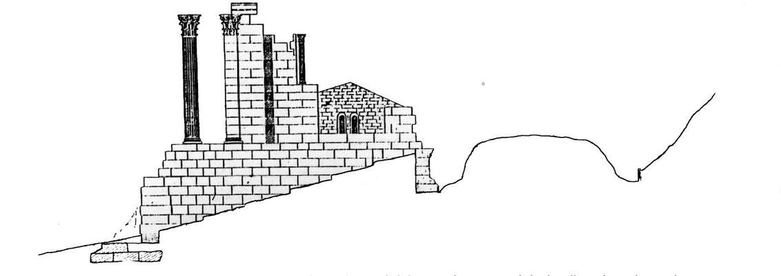 Vernègues (Alvernicum) : Coupe Nord-Sud dans le temple - Vue de l'élévation du côté Est et de la chapelle. A droite, le mur du temenos (d'après Statistique des Bouches-du-Rhône, 1824, pi. XVI)