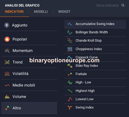 iq option trading bot