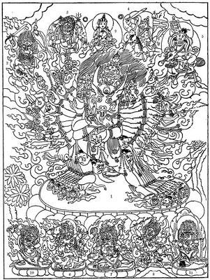 133. Yamântaka, entouré de divinités tutélaires. 1—8 sont les « huit terribles », 10 Vajrapâṇi, 11 une forme de Mahâkâla « comme protecteur de la tente », 9 l'Âdibuddha Vajradhara.