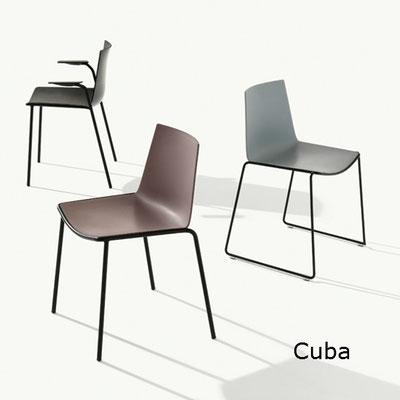 Cuba netalmobil et al