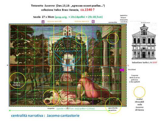 """Tav.II  Jacomo Tintoretto Susanna  (Dan.13,18: """"egressae essent puellae..."""") Collezione Italico Brass Venezia,  ca.1540 ? tavola  27 x 38cm (prop.orig. ≈ 10x14pollici ≈ 29x 40,5cm)"""