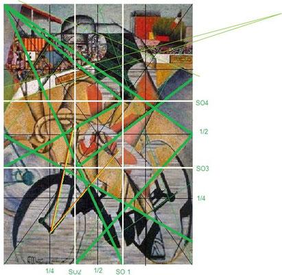 idem, Strukturanalyse Gestaltungsvektoren, goldene Schnitte, Diagonalfluchten