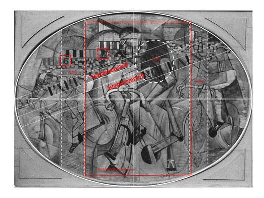 """Fälschung n. Metzinger, """"Radrennen"""", Strukturanalyse"""