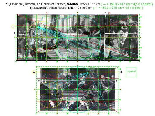 Lavanda Toronto und Wilton House im Vergleich (Rekonstruktion)