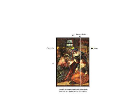 Strukturanalyse des Münchner Bildes