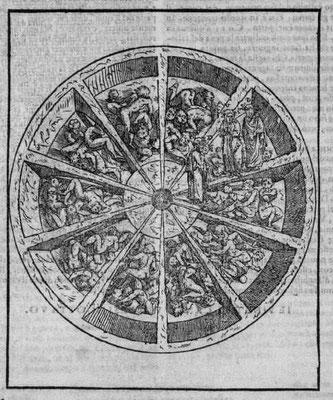 Alessandro Velutello (*1473..), Dantes Inferno 1544, c.29,40, die bolgia der Fälscher und Alchemisten