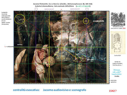 Tav.III Jacomo Tintoretto Eco e Narciso  (Ovidio , Metamorphoseon  III, 345-510) Galeria Colonna Roma;  tela normale 147x193cm (156x208cm ≈ ca.4,5 x 6 piedi)
