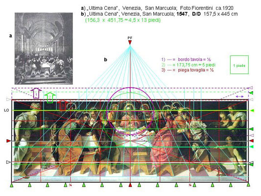 Cena von San Marcuola Rekonstruktion a (18.Jh.Vergrösserung)
