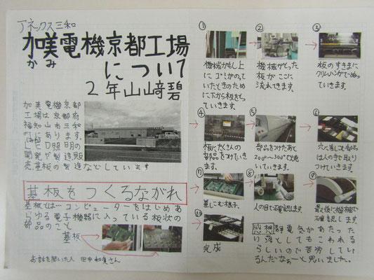 アネックス京都三和 加美電機京都工場について
