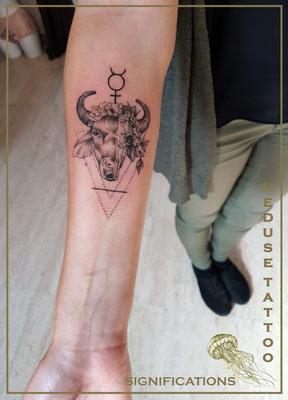 Tatouage significations - Méduse Tattoo en Belgique