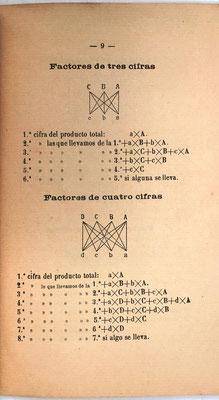 Página 9 del libro: multiplicación de dos factores de tres y cuatro cifras cada uno