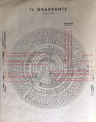 Esquema del Regolo Circolare Logaritmico FER, hecho en Savona, Italia