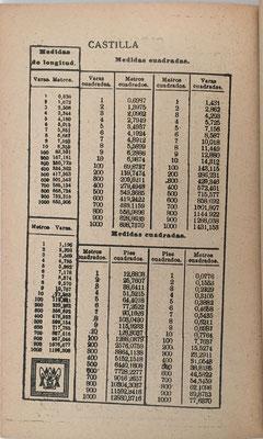 Página 44 del Suplemento con la tabla de diferentes medidas castellanas