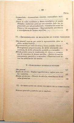 La regla de cálculo lineal y circular como nomogramas en el índice del libro