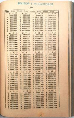 El libro contiene también 100 cuadros especiales, como el de la página 331, para la realización de divisiones