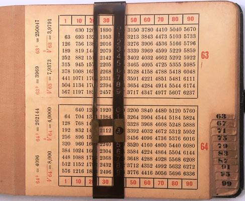 Resultado del producto 64x33=2112