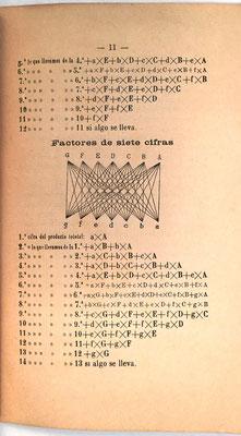 Página 11 del libro: multiplicación de dos factores de siete cifras cada uno